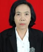 Ir. Tjokorda Istri Putri, MP.
